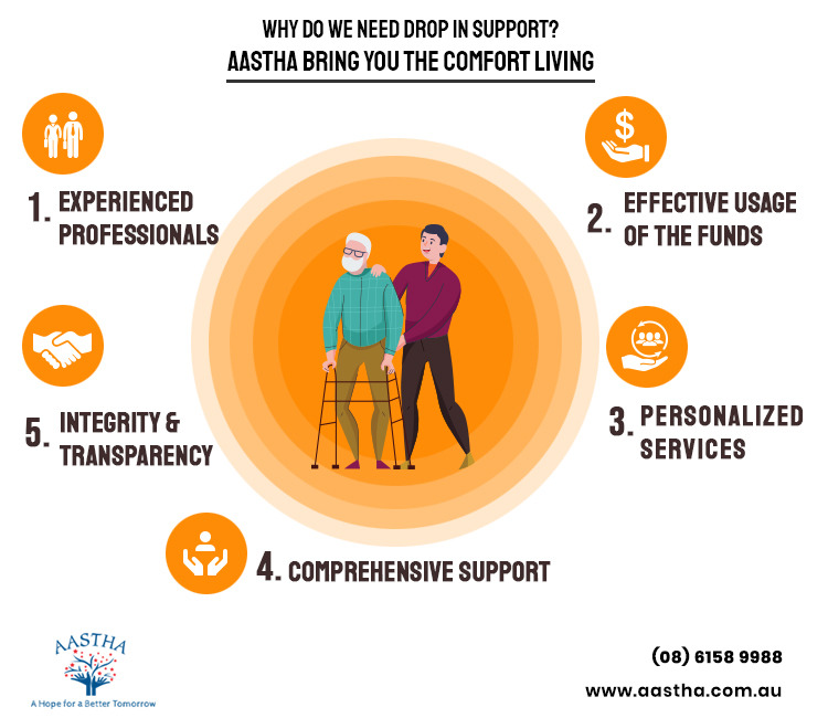 Aastha Community Services